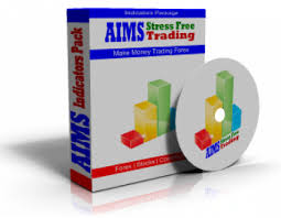 AIMS Stress Free Trading Free Download