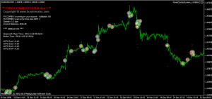 Forex Combo 4.0 Free Download