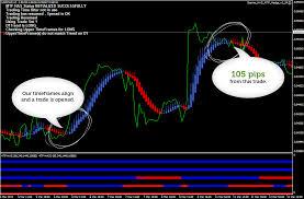 Forex hedge trader ea