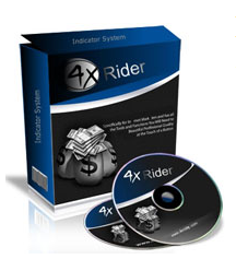 4xRider Indicator System Review