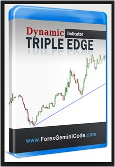Dynamic Triple Edge Indicator Review