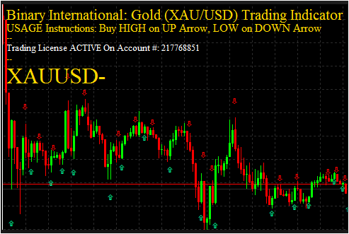 Exchange Gold Investment Forex Trading