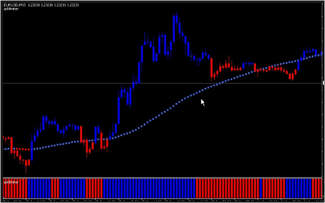 Forex sensation free download