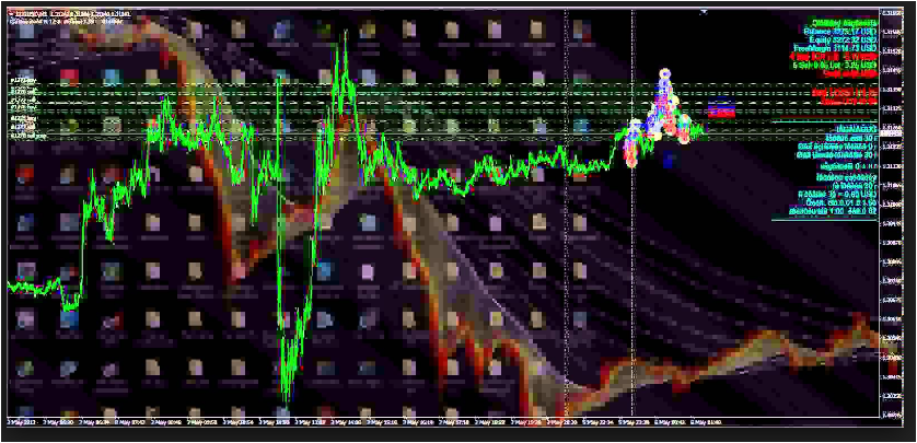 Forex Gridtrader Download Free
