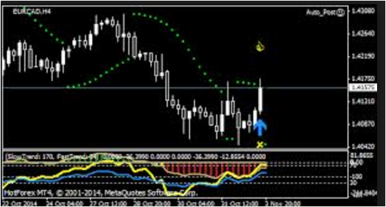 Forex Profit Loader Download Free