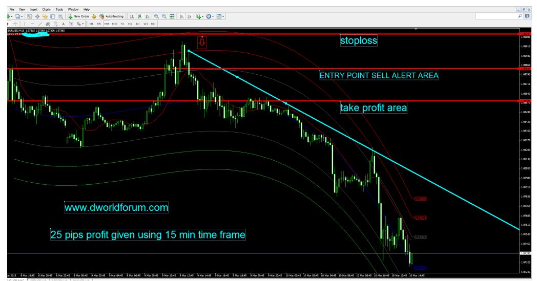 Forex Next Candle Close Price Predictor (Free Download)